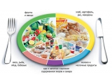 Гостиница Березники - иконка «питание» в Березниках